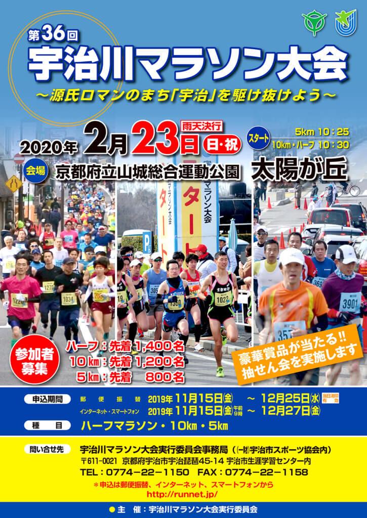 宇治川マラソン大会(第36回)